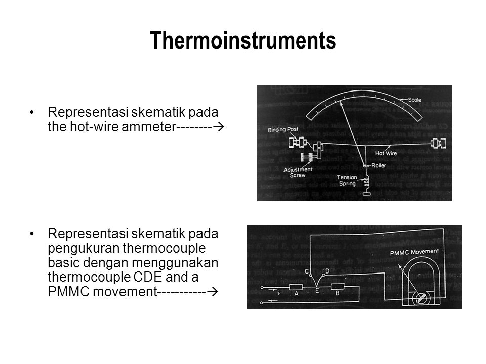 Thermoinstruments Representasi skematik pada the hot-wire ammeter--------