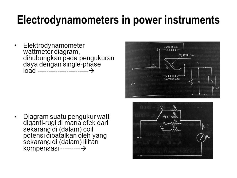 Electrodynamometers in power instruments