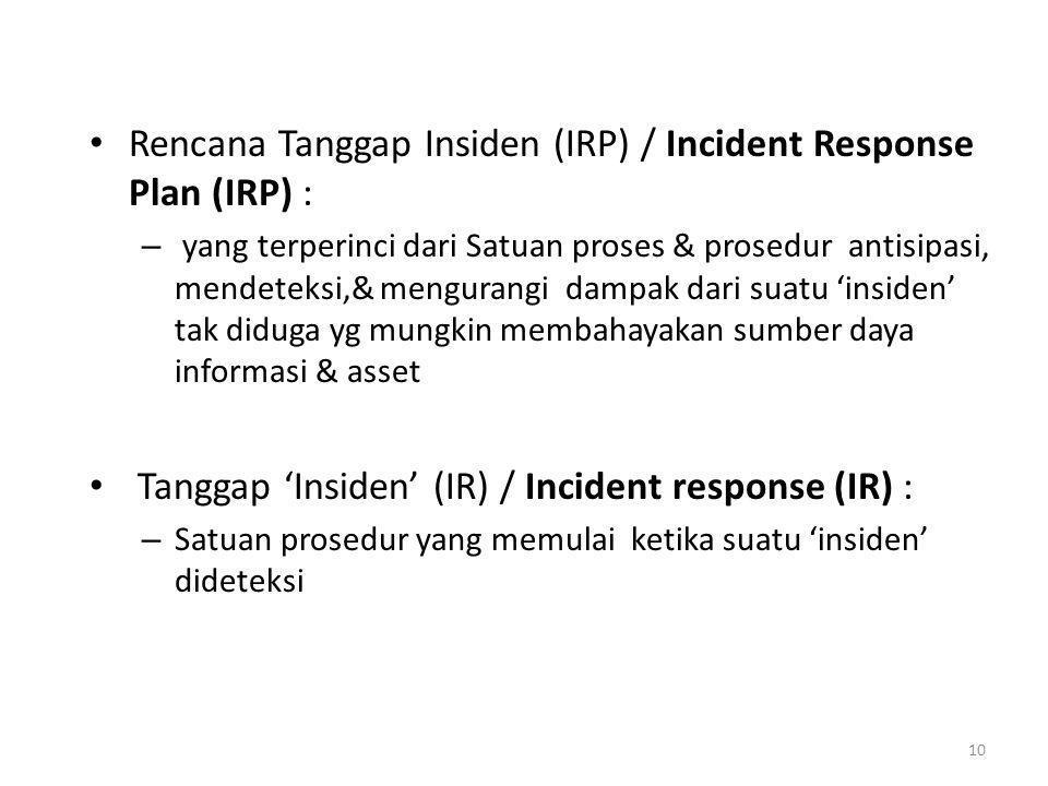 Rencana Tanggap Insiden (IRP) / Incident Response Plan (IRP) :