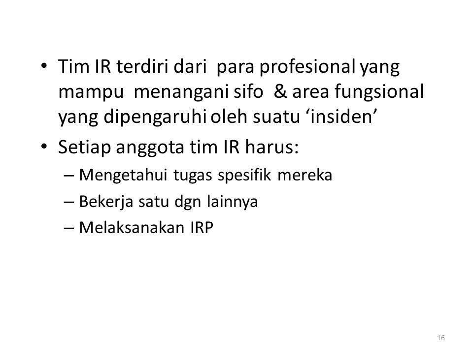 Setiap anggota tim IR harus: