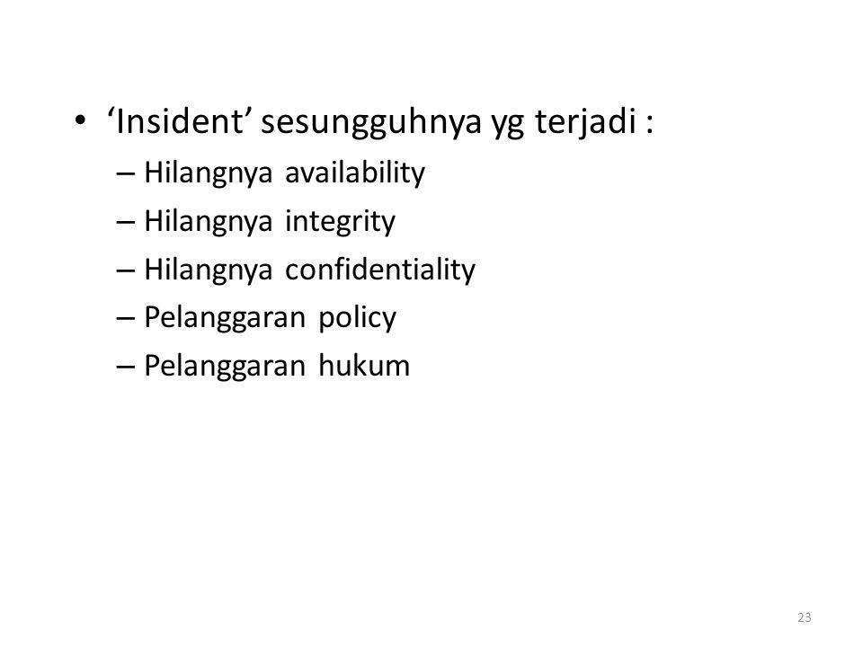 'Insident' sesungguhnya yg terjadi :