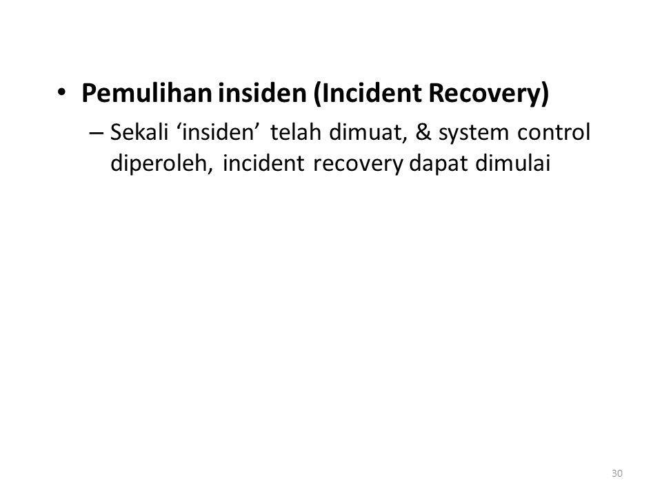 Pemulihan insiden (Incident Recovery)
