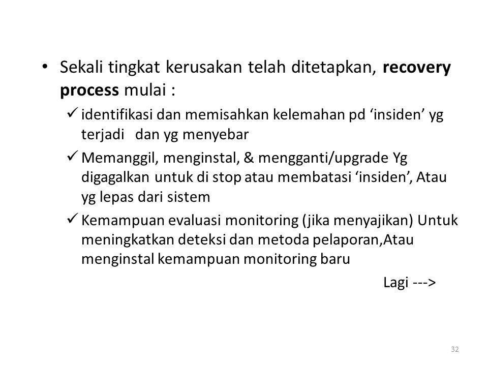 Sekali tingkat kerusakan telah ditetapkan, recovery process mulai :