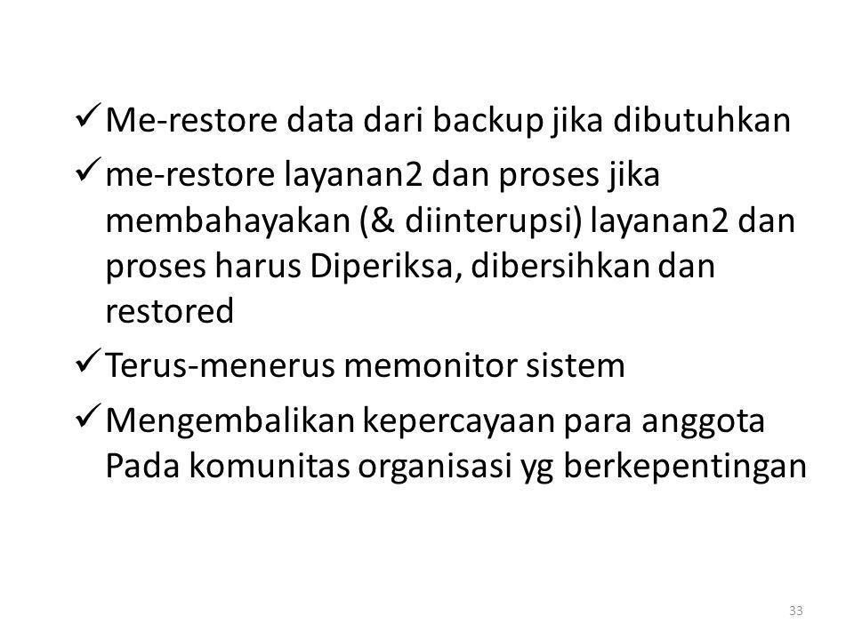 Me-restore data dari backup jika dibutuhkan