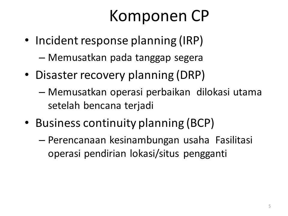Komponen CP Incident response planning (IRP)