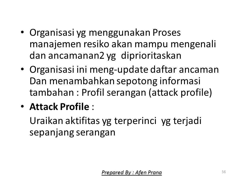 Uraikan aktifitas yg terperinci yg terjadi sepanjang serangan