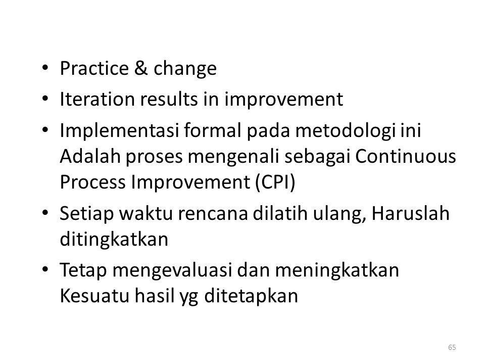 Practice & change Iteration results in improvement.