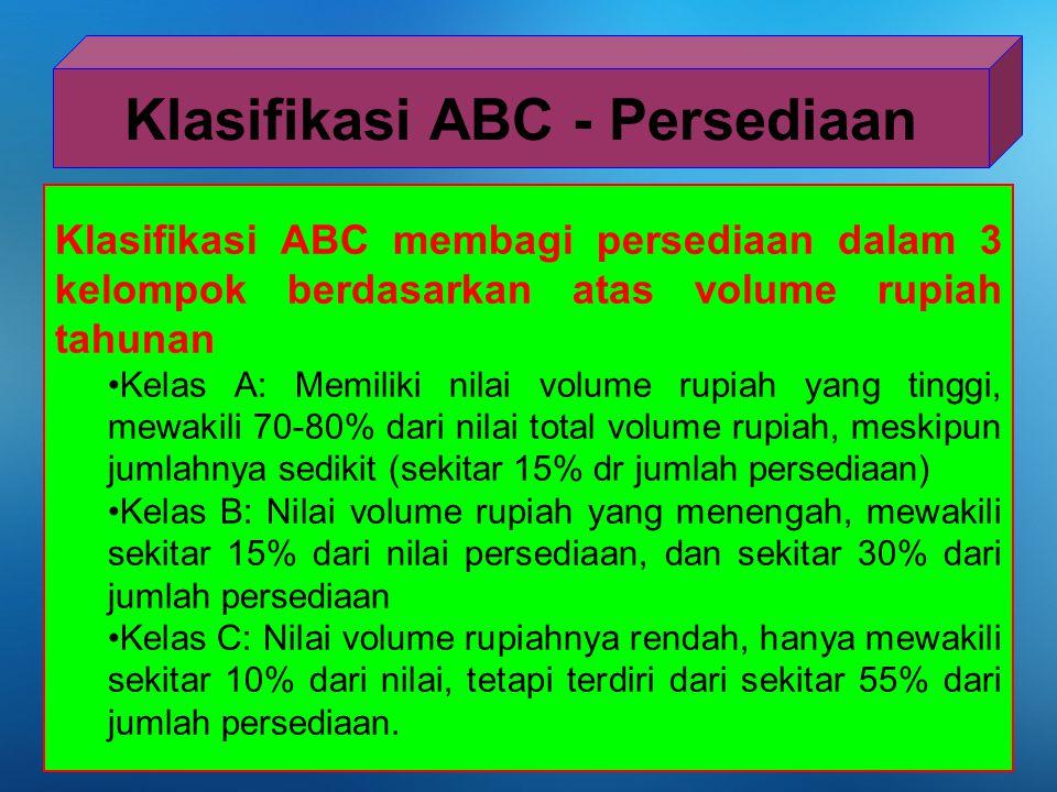 Klasifikasi ABC - Persediaan
