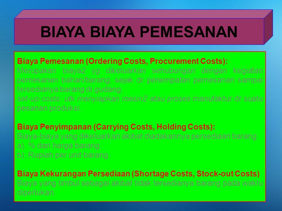 BIAYA BIAYA PEMESANAN Biaya Pemesanan (Ordering Costs, Procurement Costs):
