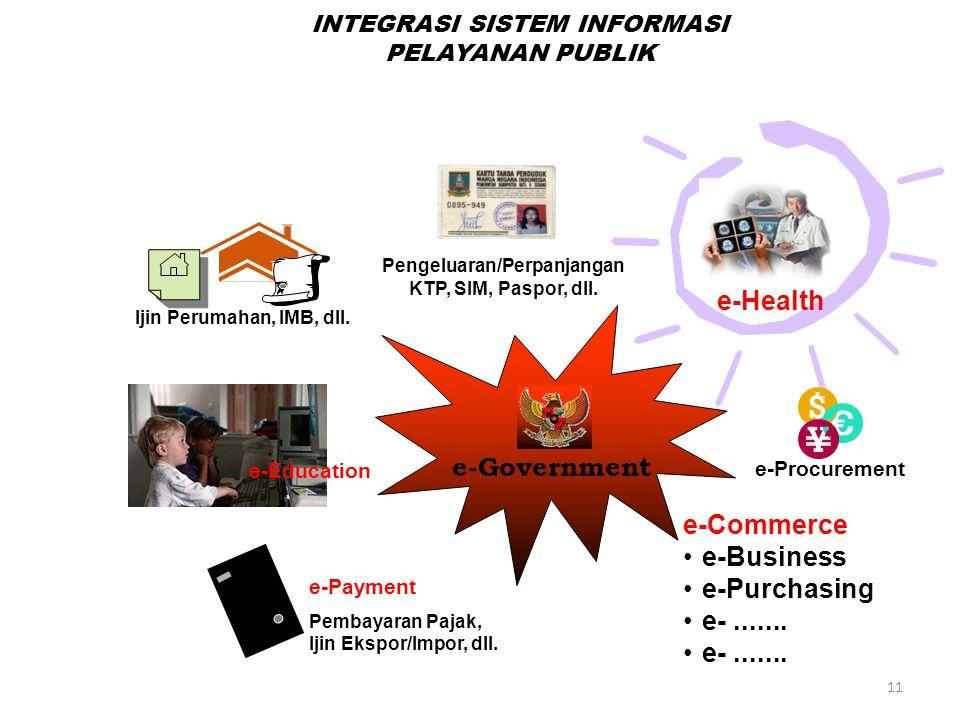 Pengeluaran/Perpanjangan KTP, SIM, Paspor, dll.