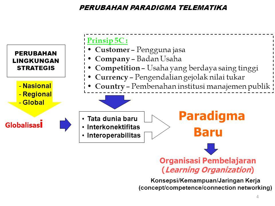 Paradigma Baru Prinsip 5C : Customer – Pengguna jasa