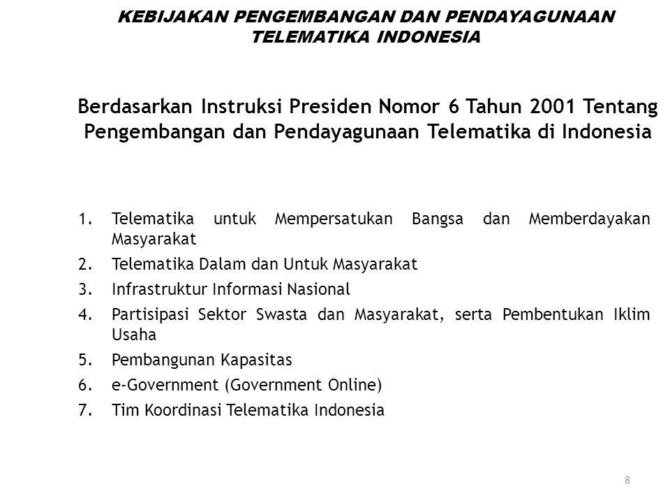 KEBIJAKAN PENGEMBANGAN DAN PENDAYAGUNAAN TELEMATIKA INDONESIA