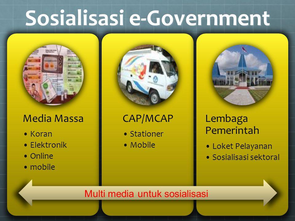 Sosialisasi e-Government