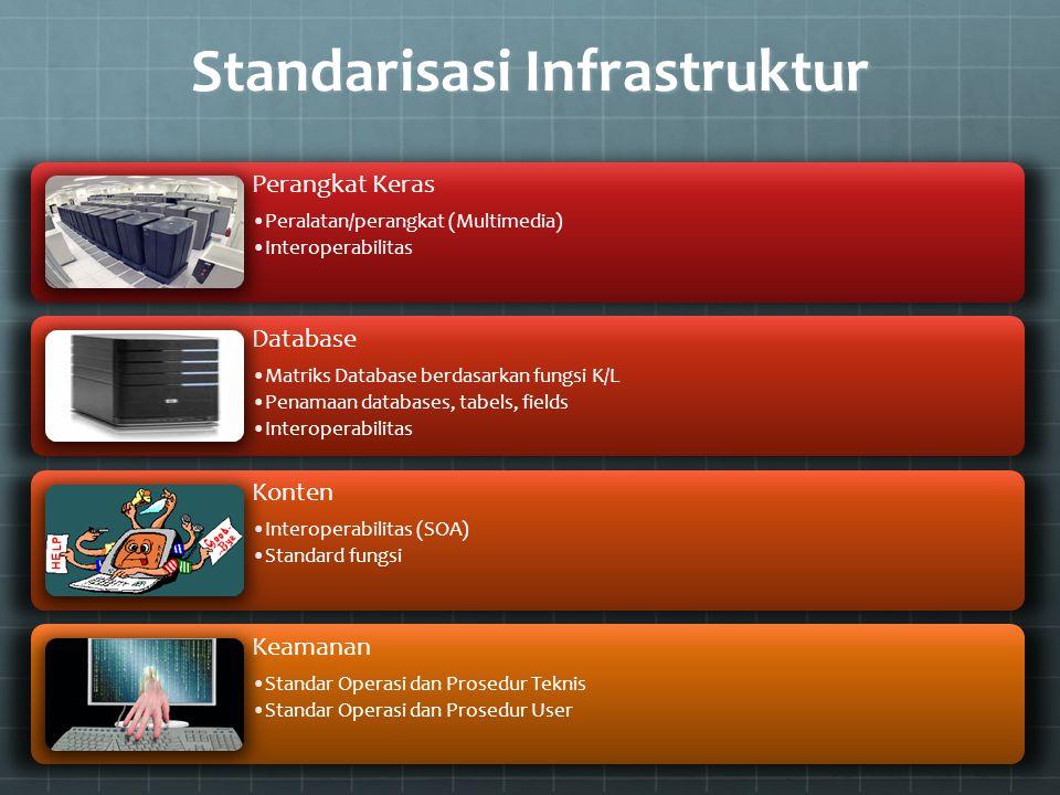 Standarisasi Infrastruktur