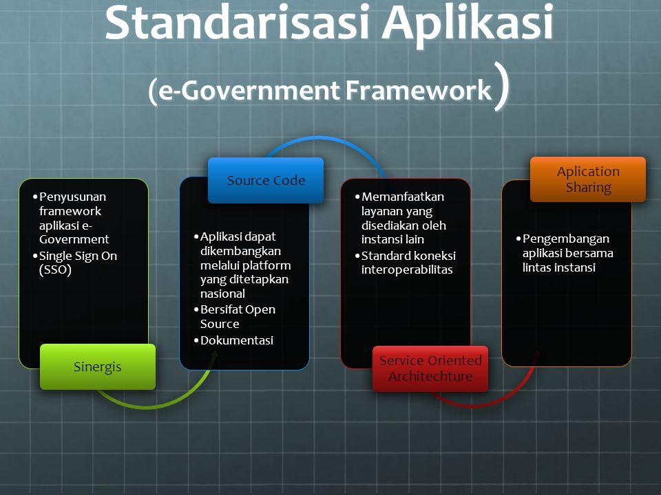 Standarisasi Aplikasi (e-Government Framework)