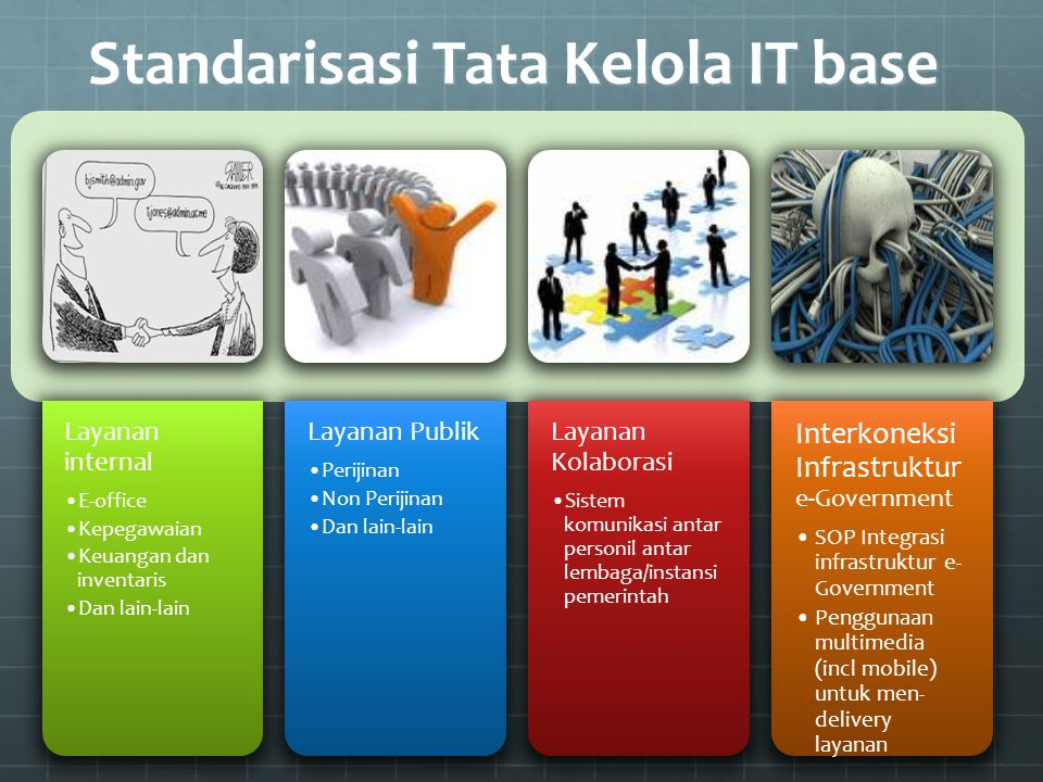 Standarisasi Tata Kelola IT base