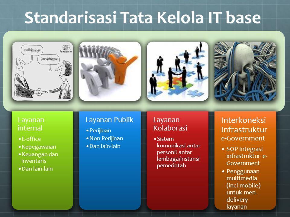 Standarisasi Tata Kelola IT base