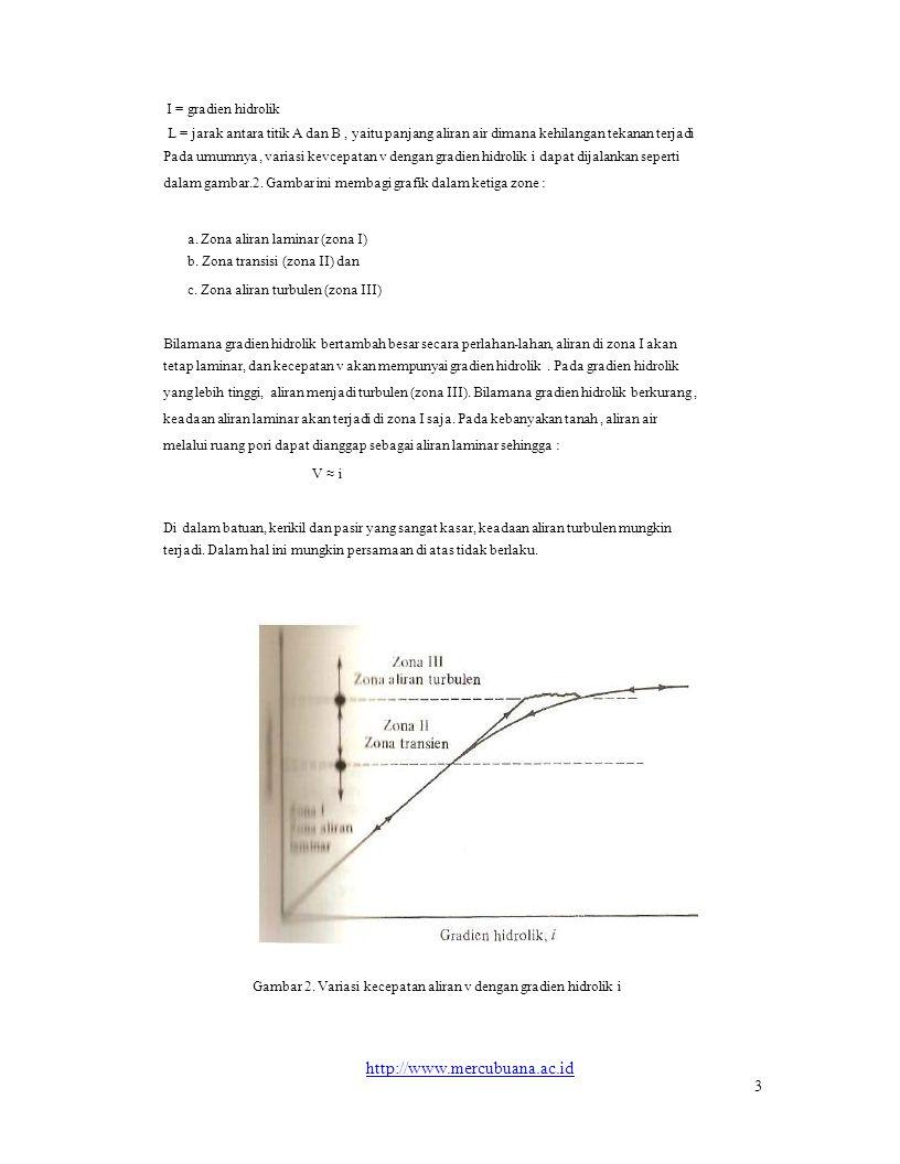 I = gradien hidrolik L = jarak antara titik A dan B , yaitu panjang aliran air dimana kehilangan tekanan terjadi.