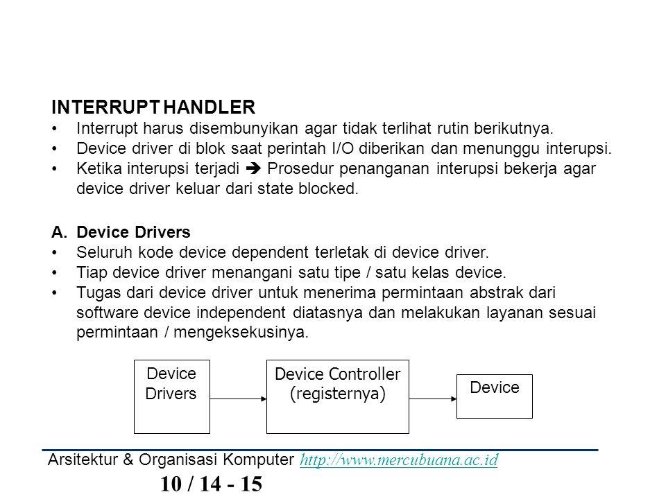 INTERRUPT HANDLER Interrupt harus disembunyikan agar tidak terlihat rutin berikutnya.