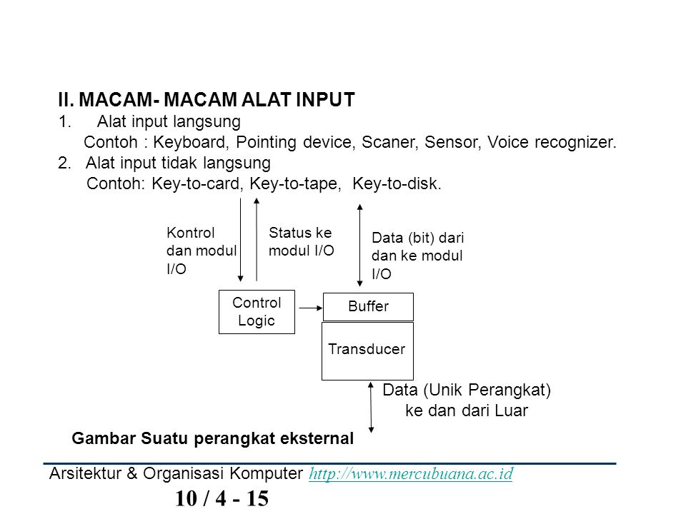 Gambar Suatu perangkat eksternal