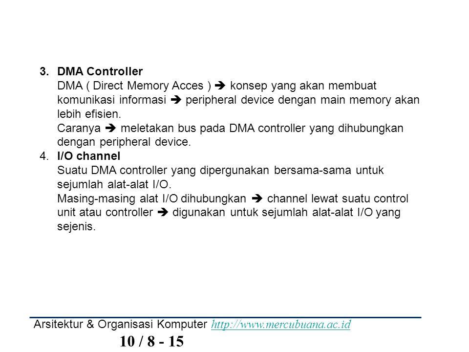 DMA Controller DMA ( Direct Memory Acces )  konsep yang akan membuat komunikasi informasi  peripheral device dengan main memory akan lebih efisien.