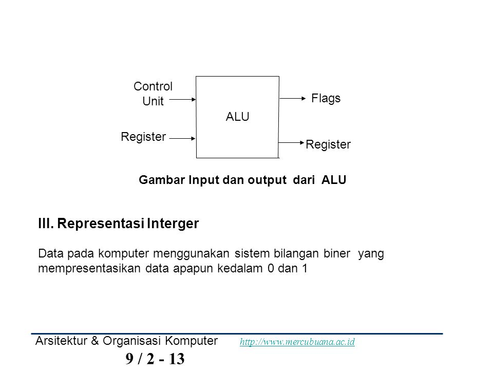 III. Representasi Interger