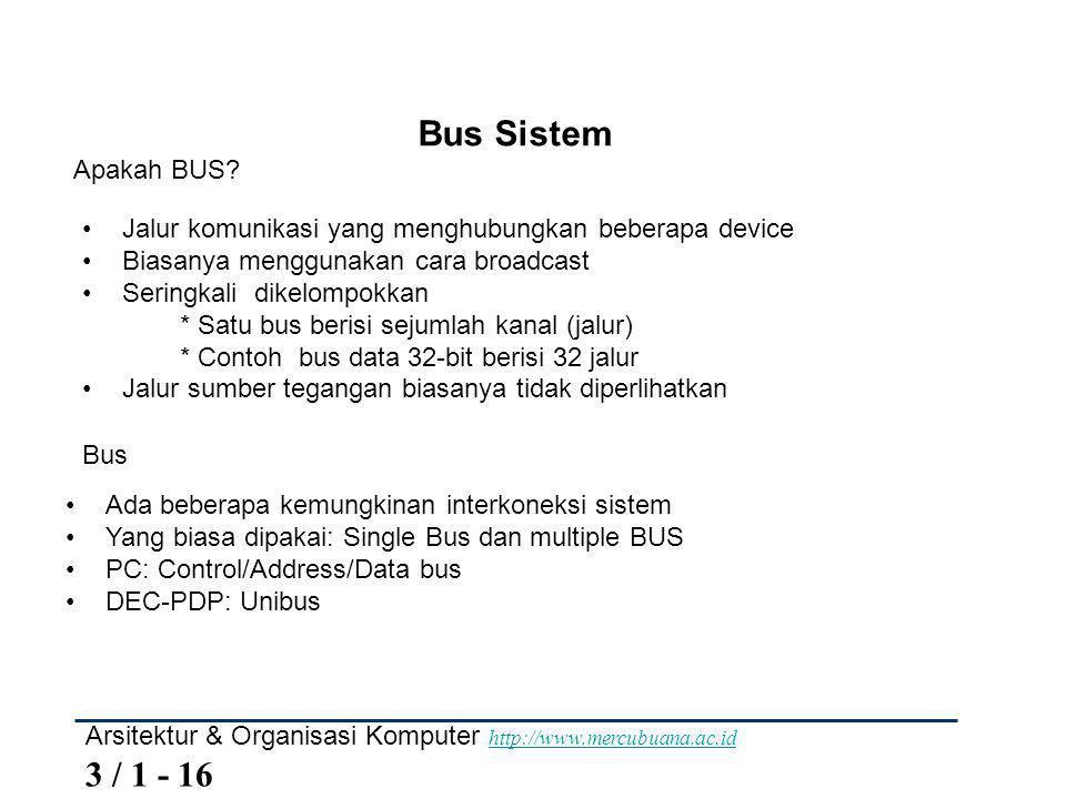 Bus Sistem Apakah BUS Jalur komunikasi yang menghubungkan beberapa device. Biasanya menggunakan cara broadcast.