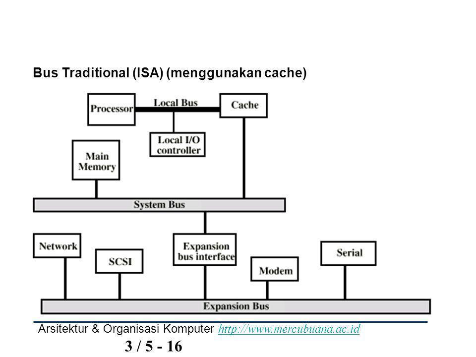 Bus Traditional (ISA) (menggunakan cache)
