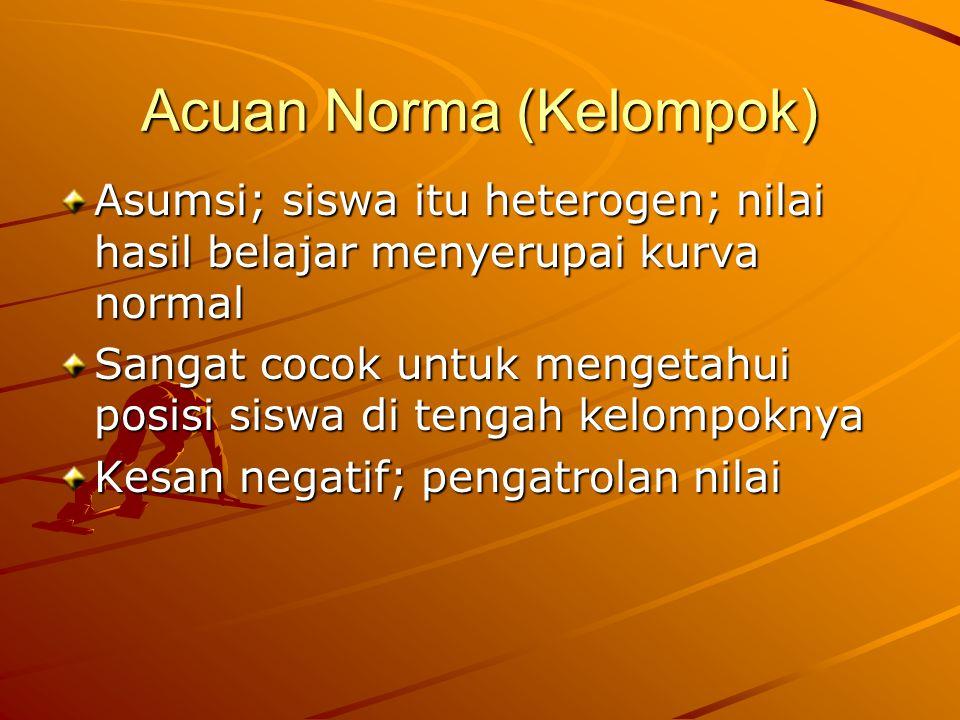 Acuan Norma (Kelompok)