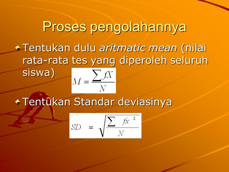 Proses pengolahannya Tentukan dulu aritmatic mean (nilai rata-rata tes yang diperoleh seluruh siswa)