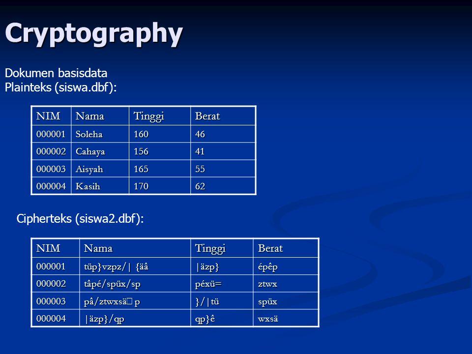 Cryptography Dokumen basisdata Plainteks (siswa.dbf): NIM Nama Tinggi