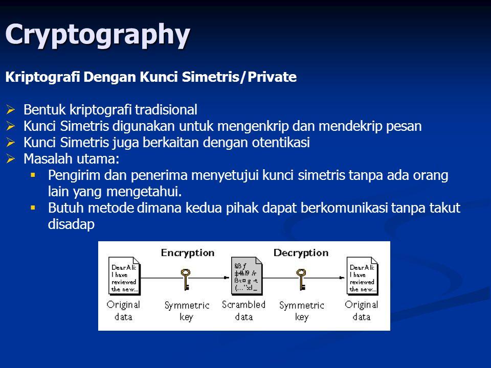 Cryptography Kriptografi Dengan Kunci Simetris/Private