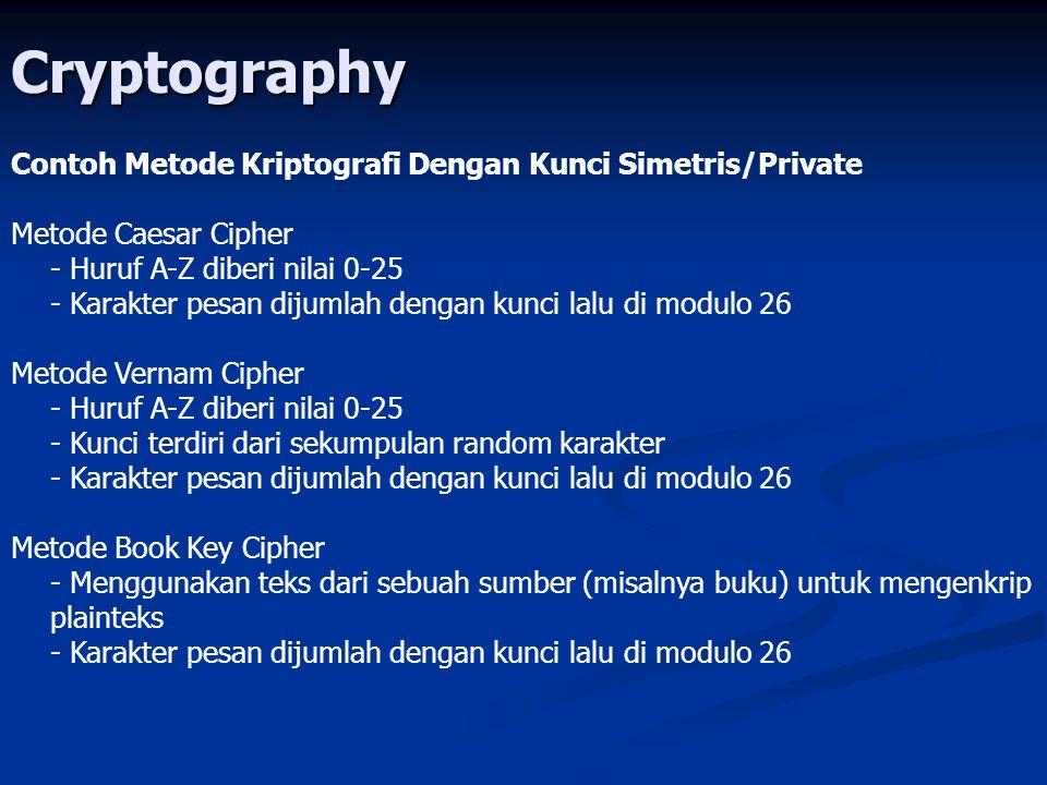 Cryptography Contoh Metode Kriptografi Dengan Kunci Simetris/Private