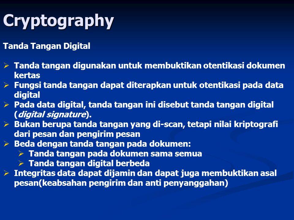 Cryptography Tanda Tangan Digital