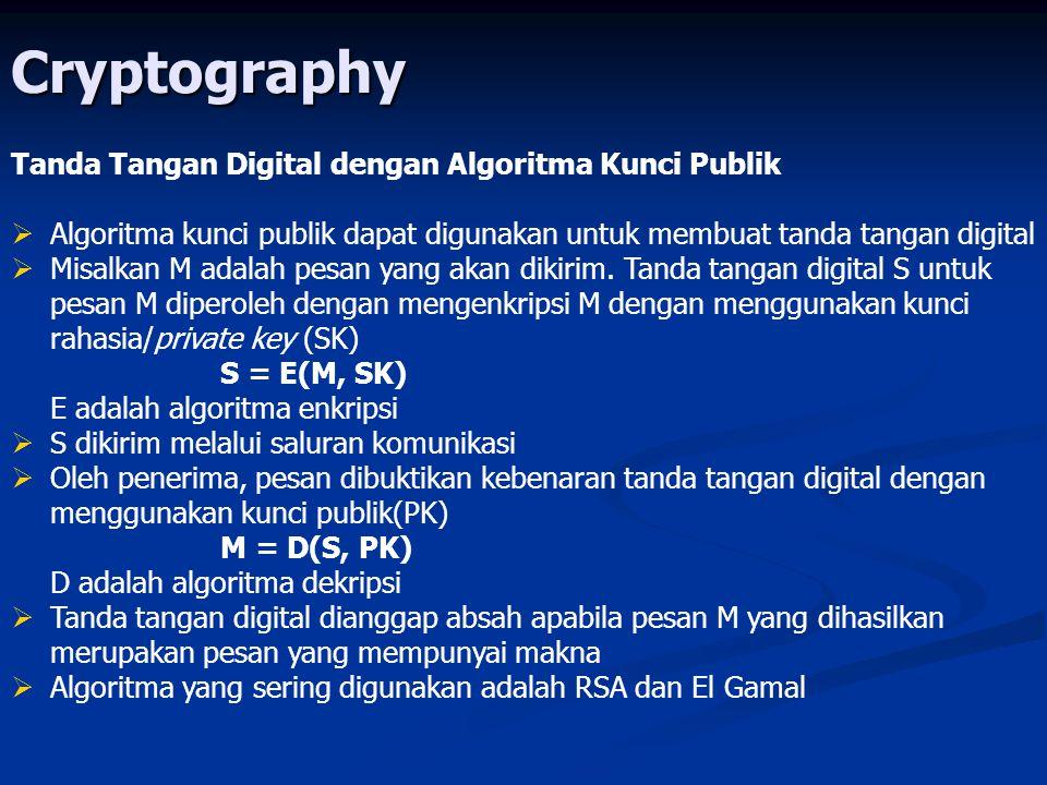 Cryptography Tanda Tangan Digital dengan Algoritma Kunci Publik