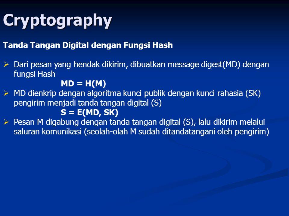 Cryptography Tanda Tangan Digital dengan Fungsi Hash