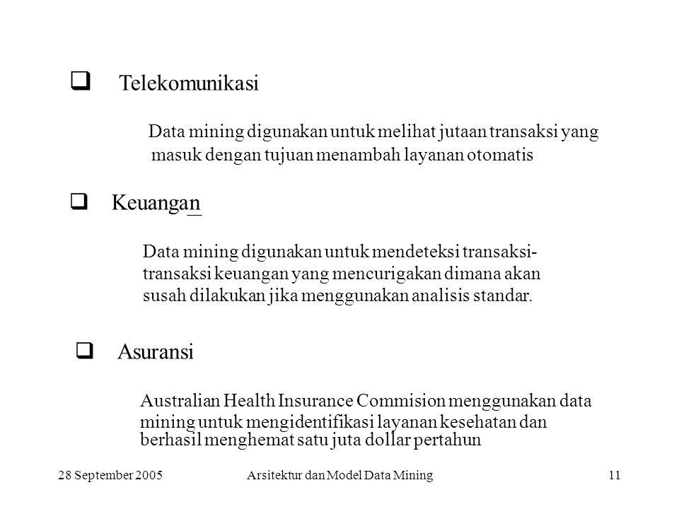  Telekomunikasi Data mining digunakan untuk melihat jutaan transaksi yang. masuk dengan tujuan menambah layanan otomatis.
