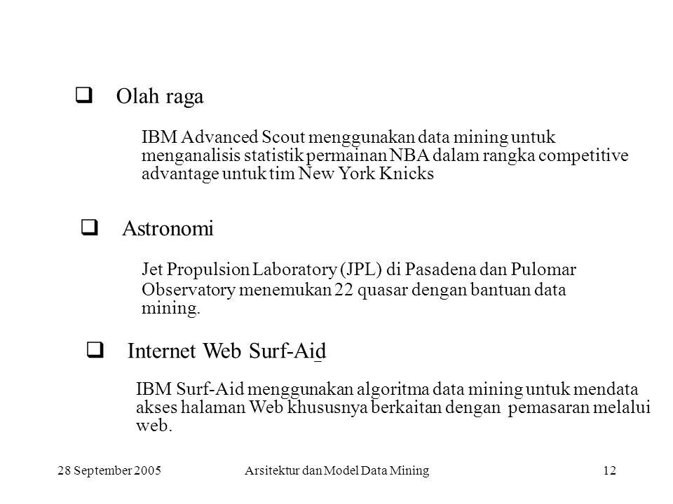 IBM Advanced Scout menggunakan data mining untuk