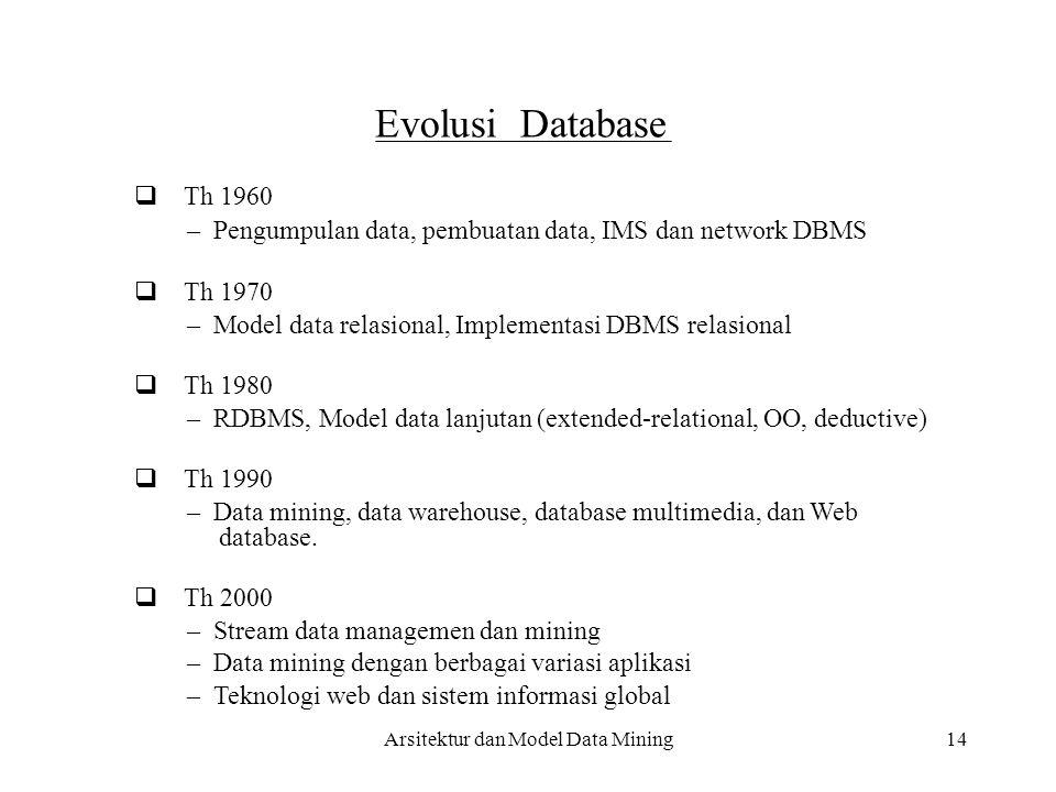 – Pengumpulan data, pembuatan data, IMS dan network DBMS  Th 1970