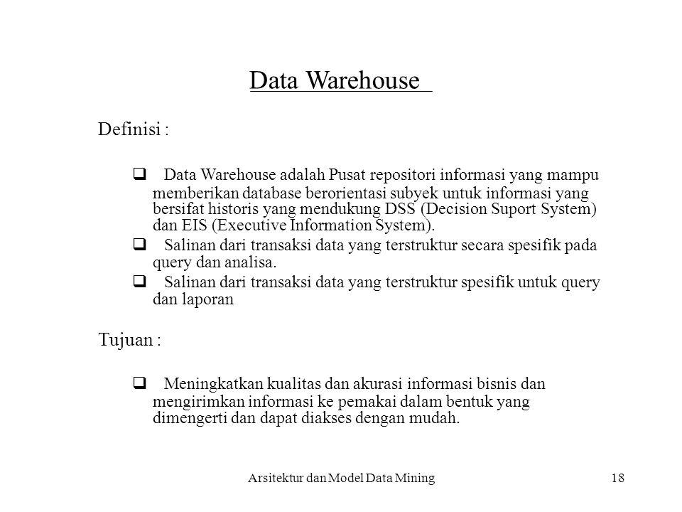  Data Warehouse adalah Pusat repositori informasi yang mampu