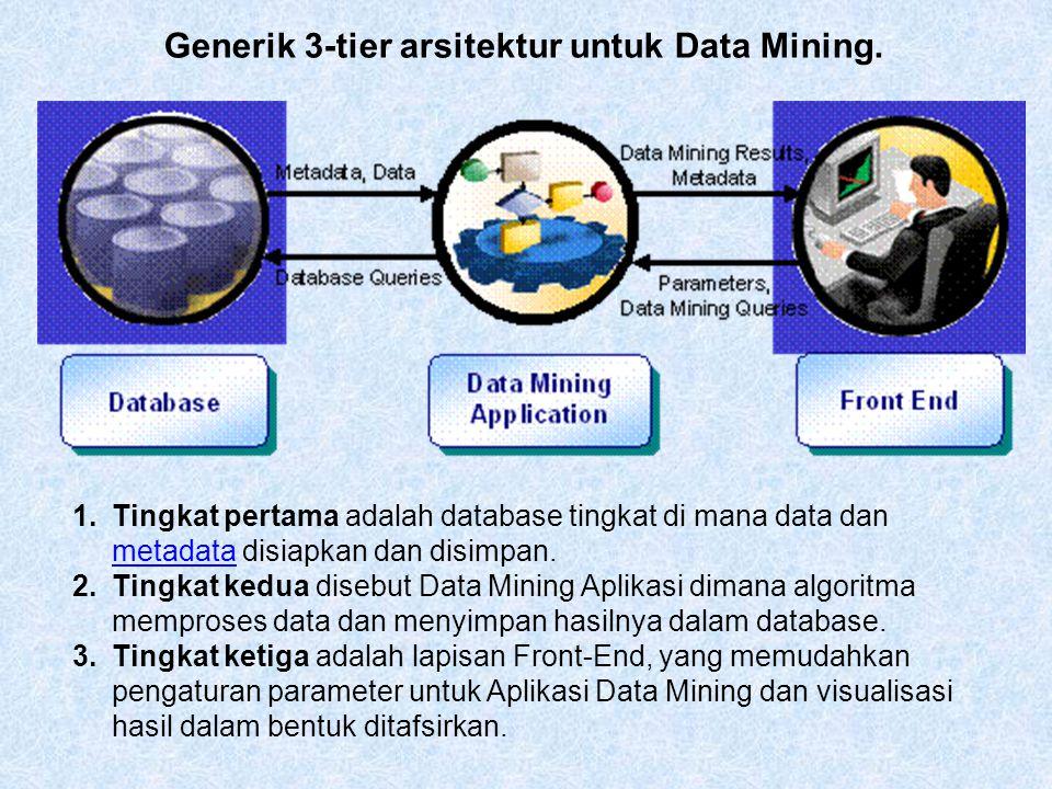 Generik 3-tier arsitektur untuk Data Mining.
