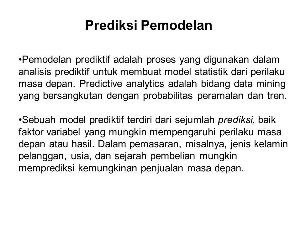 Prediksi Pemodelan