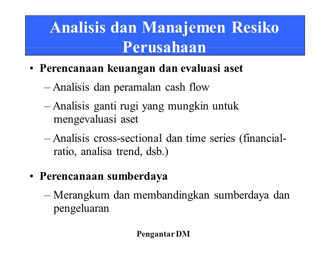 Perusahaan • Perencanaan keuangan dan evaluasi aset