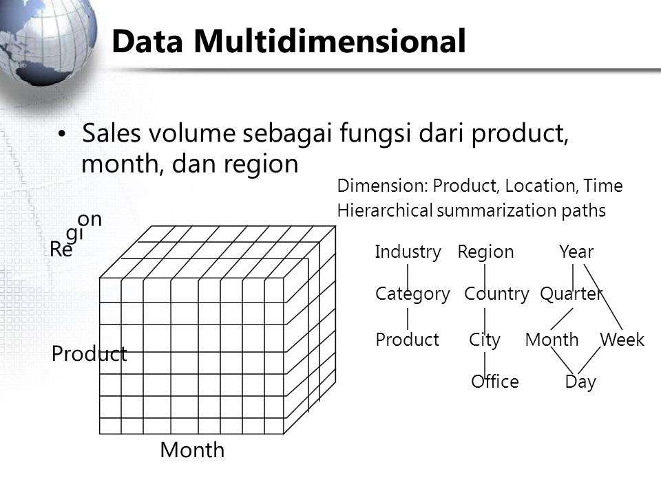 Data Multidimensional