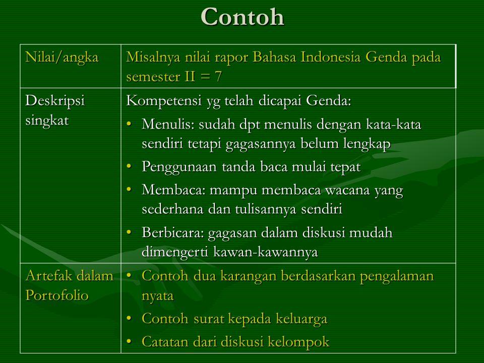 Contoh Nilai/angka. Misalnya nilai rapor Bahasa Indonesia Genda pada semester II = 7. Deskripsi singkat.