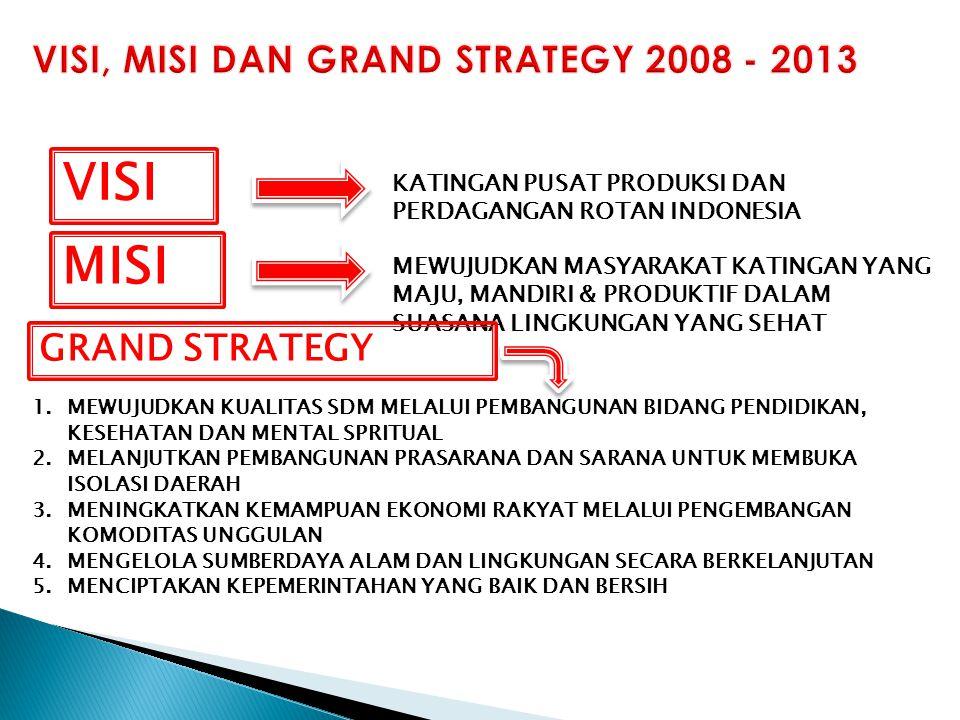 VISI MISI VISI, MISI DAN GRAND STRATEGY 2008 - 2013 GRAND STRATEGY