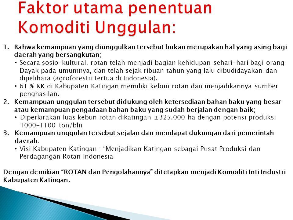 Faktor utama penentuan Komoditi Unggulan: