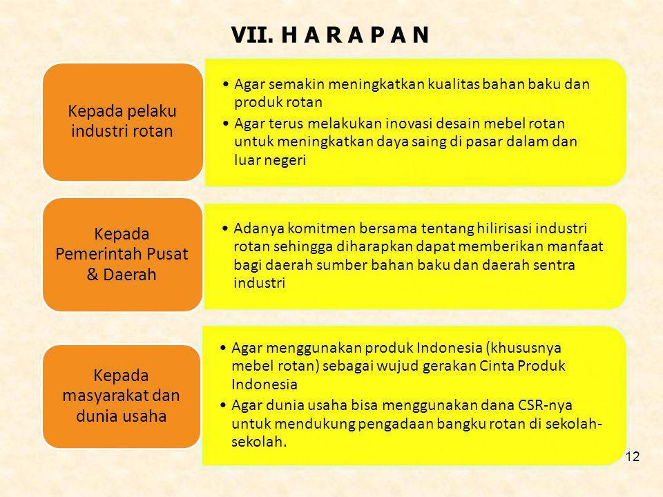 VII. H A R A P A N Kepada pelaku industri rotan