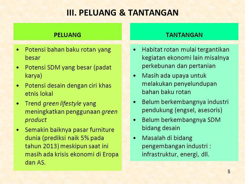III. PELUANG & TANTANGAN