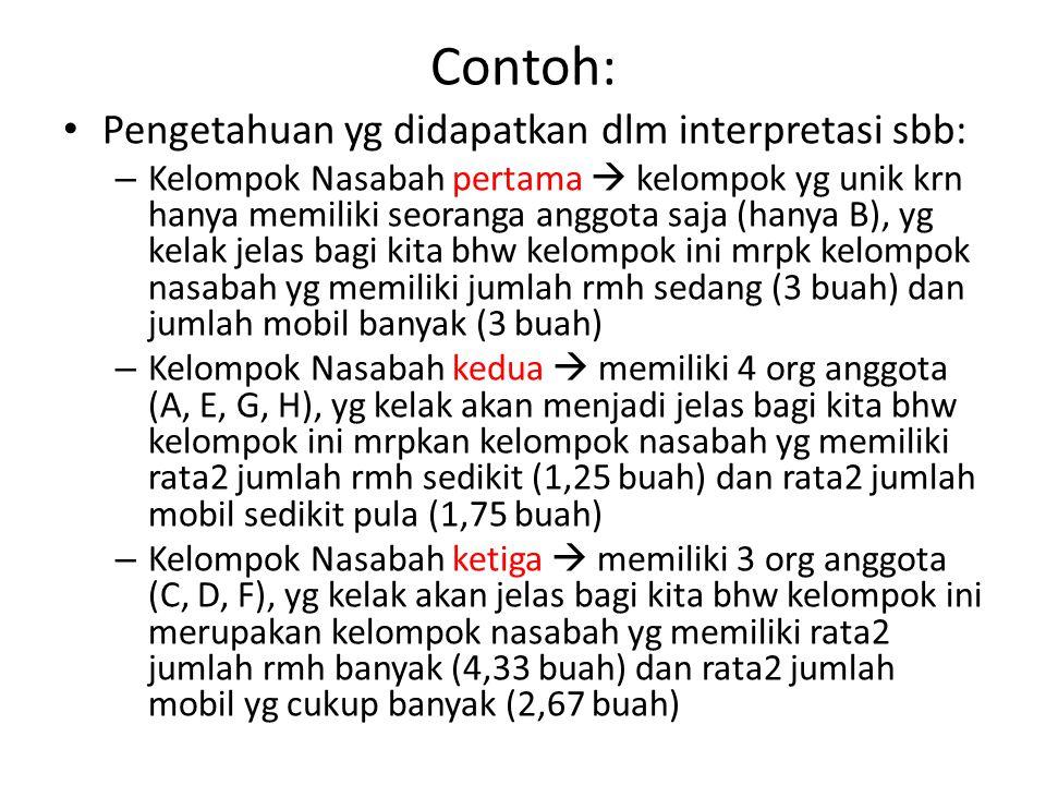 Contoh: Pengetahuan yg didapatkan dlm interpretasi sbb: